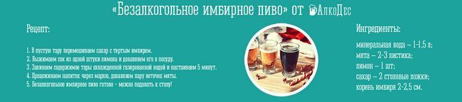 рецепт безалкогольного имбирного пива