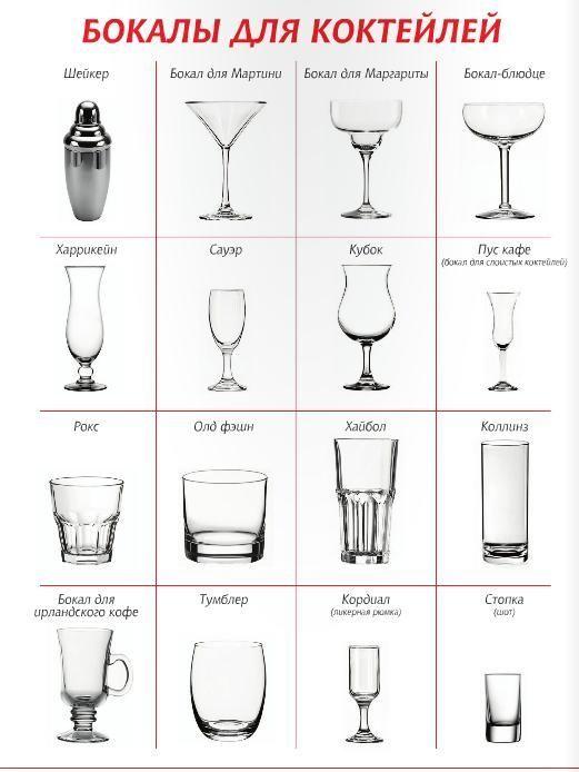Формы коктейльных бокалов
