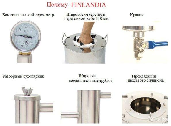 самогонный аппарат finlandia