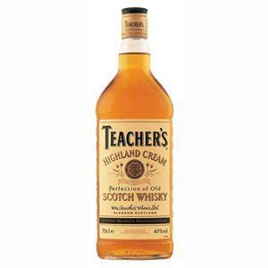 История виски teacher's