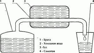 Изготовление самогона в домашних условиях
