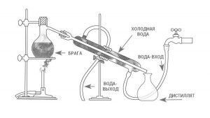 Как изготовить самогонный аппарат в домашних условиях