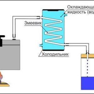 схема изготовления самогонного аппарата в домашних условиях