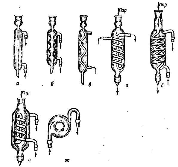змеевик для самогонного аппарата