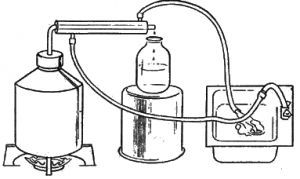 Как собрать самогонный аппарат в домашних условиях