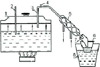 схема самогонного аппарата из скороварки