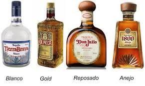 Tipuri de tequila